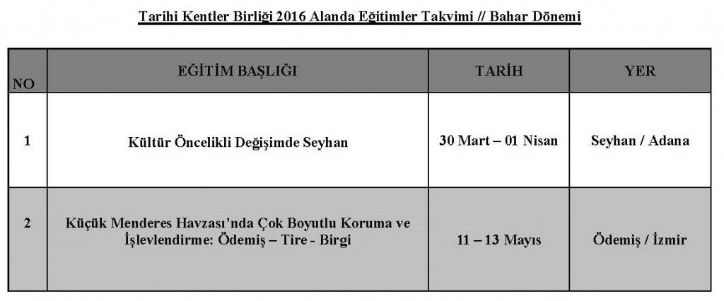 EK 1 - 2016 Alanda Eğitim Takvimi - Bahar dönemi