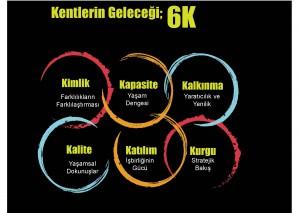 TKB Kayseri - Faruk Goksu - Kentlerin Gelecegi_Yeni Yaklasimlar ve Yeni Yontemler_Sayfa_02